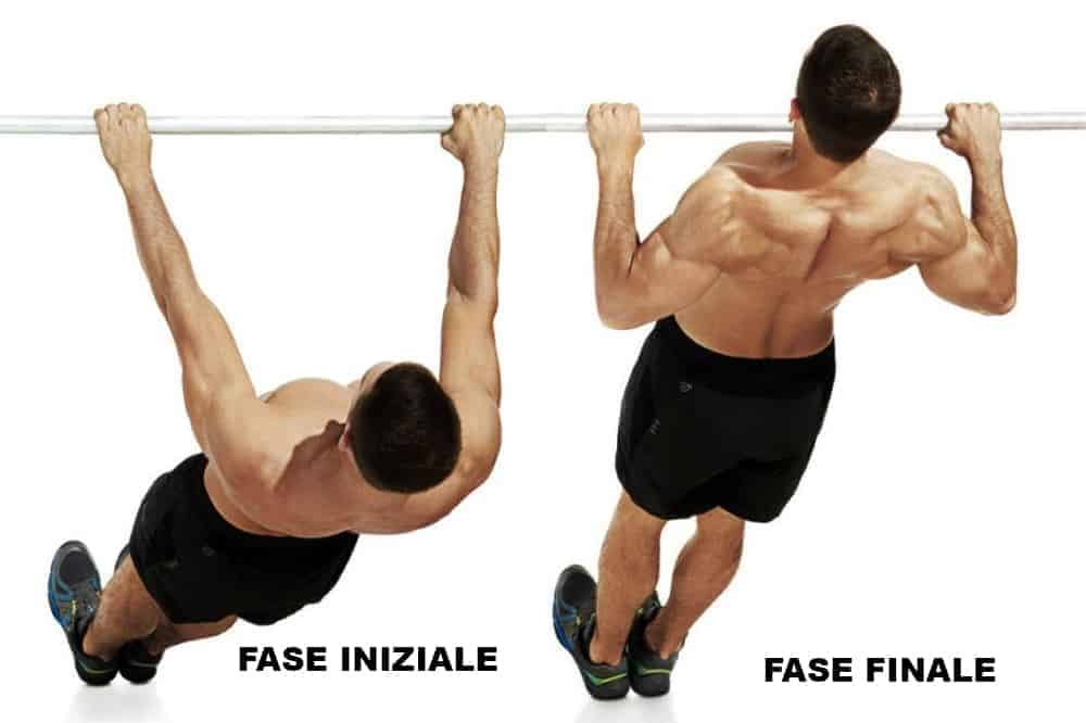 australian pull up esecuzione